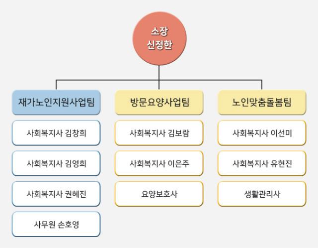 200103_organization.jpg